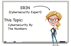 Cybersecurity By The Numbers   StratoZen   SIEM as a Service   SOC     Cybersecurity By The Numbers