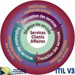 La bibliothèque - ITIL V3