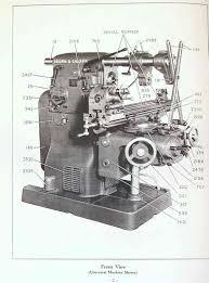 brown u0026 sharpe 2a u0026 2b milling machine parts manual ozark tool