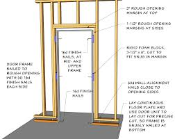 framing out a door with floating basement walls anandtech forums