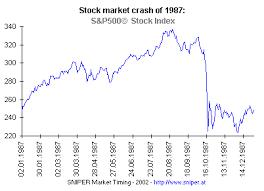 Stock market crash - Black