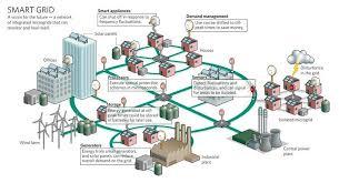 smartgrid_454570a-6.jpg