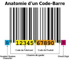 anatomiecodebarre