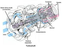 turboshaft.jpg&t=1