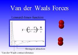 http://t1.gstatic.com/images?q=tbn:X80d5CHgVjU0_M:http://swift.cmbi.ru.nl/teach/B2/IMAGE/mdintro011.jpg