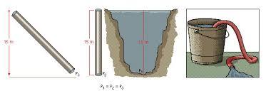 la importancia de la mecánica de fluidos en la vida diaria