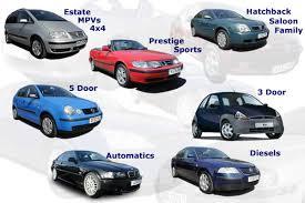 Used Cars Under $1000 Dollars