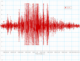 external image seismogram.jpg