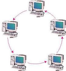 gambar topologi cincin