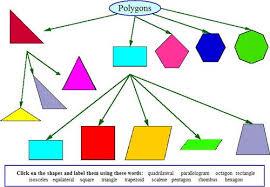 external image polygons.jpg