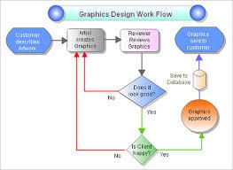 diagramsflujo.jpg