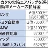タカタ, 本田技研工業, 集団訴訟, 欠陥, リコール