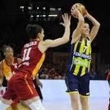 Ülker Sports Arena, Euroleague, Fenerbahçe