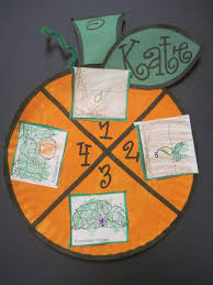 Spookley The Square Pumpkin Preschool Activities by Which Came First The Pumpkin Or The Pumpkin Seed Pumpkin Life