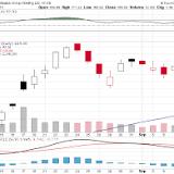 Alibaba Group, New York Stock Exchange