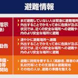 避難勧告, 避難指示, 平成16年台風第18号