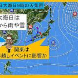 大晦日, 日本, 西高東低