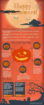 Tampered Halloween Candy 2014 by 18 Best Sunkist Flu Fighters Images On Pinterest Flu Season