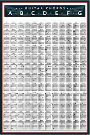 1979 The Smashing Pumpkins Tab by Cheap Sunglasses Guitar Pro Tab Louisiana Bucket Brigade