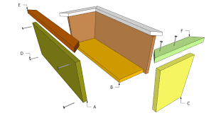 free planter box plans myoutdoorplans free woodworking plans