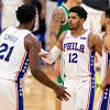Tobias Harris touts Joel Embiid as an MVP candidate after another ...
