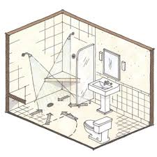Basement Bathroom Designs Plans by Small Bathroom Design Plans Small Bathroom Floor Plan Bath Drawing