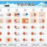 梅雨, 天気, 関東地方, 猛暑, 日本, 晴れ, 突風