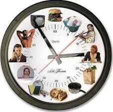 IELTS speaking topics time management, planning time, organizing time, managing time
