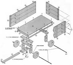woodworking plans toy box tips to construct your toy box the