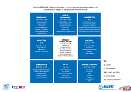 Mapei Porcelain Tile Mortar by Homepage Mapei Adhesives Sealants Chemical Products For Construction