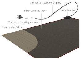 Installing Plug Mold Under Cabinets by Carpet Floor Heating Mats
