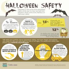 Tampered Halloween Candy 2014 by Halloween Safety
