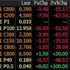 GME stock