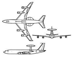 %name Amerikan Hava Kuvvetleri Hakkında Geniş Bilgi
