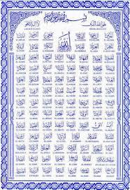 Esma-ül Hüsna  Allah?ın 99 İsmi ve Anlamları