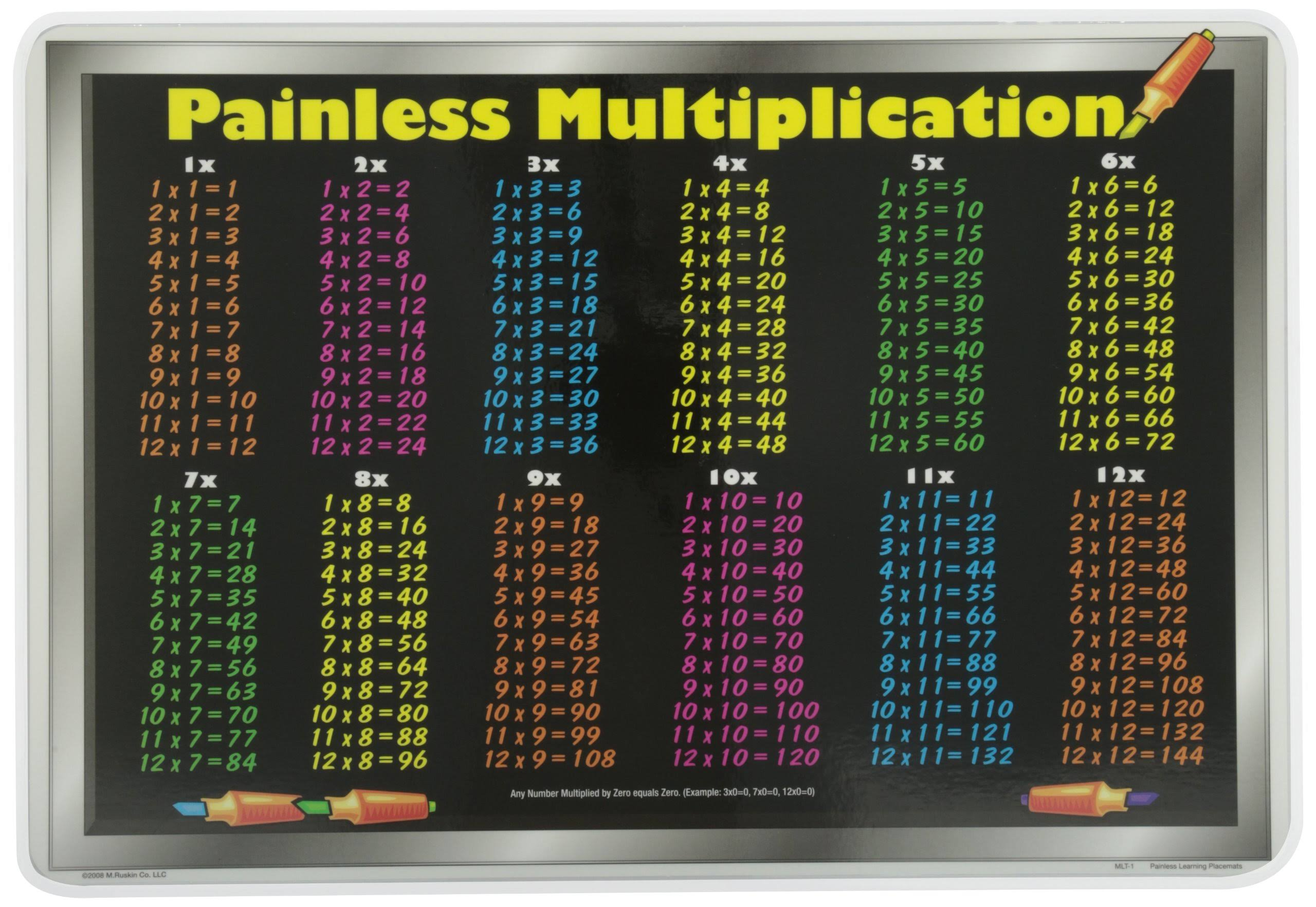 Painless Learning Placemats Multiplication Table Placemat Set